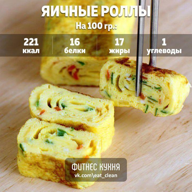 Яичные роллы: отличный завтрак!    Ингредиенты:    Яйца — 2 шт.  Зелень — по вкусу  Сыр — 50 г    Приготовление:    1. Вбить яйца в тарелку, добавить соль и специи по вкусу. С помощью вилки взбить яичную массу до однородности. Сыр натереть на мелкой терке. Свежую зелень промыть, мелко нарезать и перемешать с твердым сыром.  2. Сковороду разогреть, влить небольшое количество масла. Сверху вылить яичную массу, накрыть крышкой и оставить на пару минут. После выложить сверху измельченную зелень…