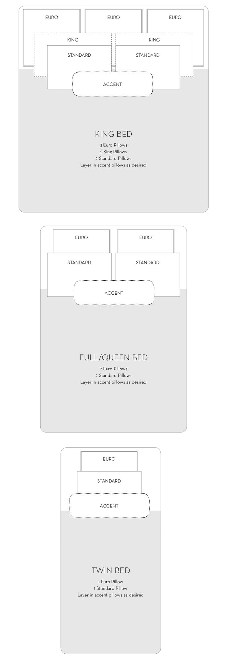 master bedroom measurements pottery barn how to make a beautiful bed