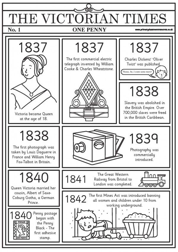 Victorian Timeline Newspaper | PCR01225-GRP - Primary Classroom Teaching Resources