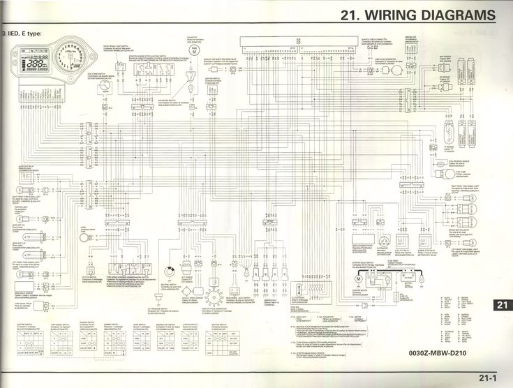 Unusual Cbr 600 Wiring Diagram Charger Photos Electrical Circuit Best Of F4 In Cbr 600 F4 Wiring Diagram Cbr 600 Cbr Motorcycle Wiring
