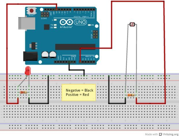 Ideas about arduino sensors on pinterest