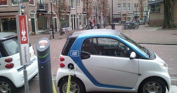 Masini electrice programul rabla | Anunturi din Craiova | Mica Publicitate