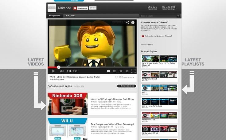 Маркетинг с помощью видеоконтента