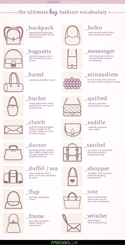 The Ultimate BAG Vocabulary - #bag #infographic #Vocabulary