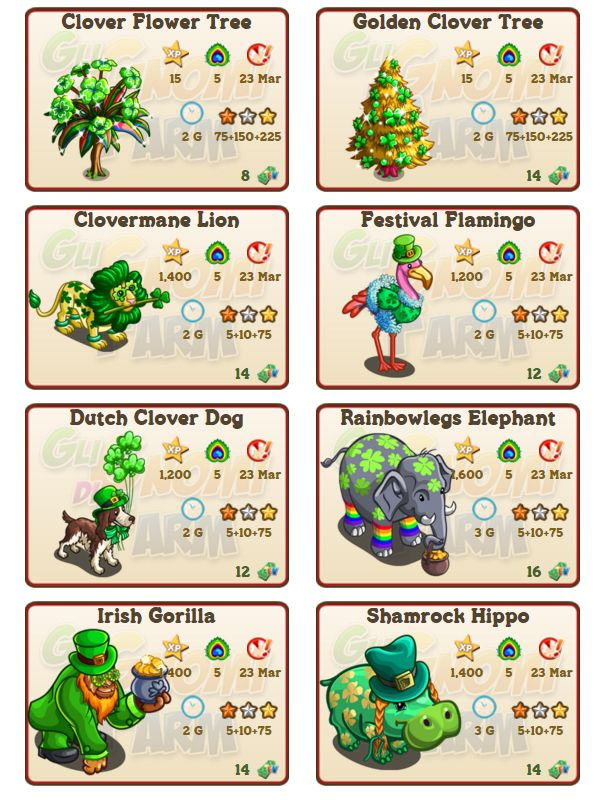 Novità nel Market del 09/03/2016  Novità nel Market  Clover Flower Tree  8 Cash  Golden Clover Tree  14 Cash  Clovermane Lion  14 Cash  Festival Flamingo  12 Cash  Dutch Clover Dog  12 Cash  Rainbowlegs Elephant  16 Cash  Irish Gorilla  14 Cash  Shamrock Hippo  14 Cash  Goldenmane Horse  26 Cash  Goldstripe Zebra  16 Cash  Clover Tile  10000 Coins  Relaxing Leprechaun Gnome  10 Cash  Shamrock Festival Gnomette  10 Cash  StPatricks Day Balloon  8 Cash  Leprechaun House  20 Cash