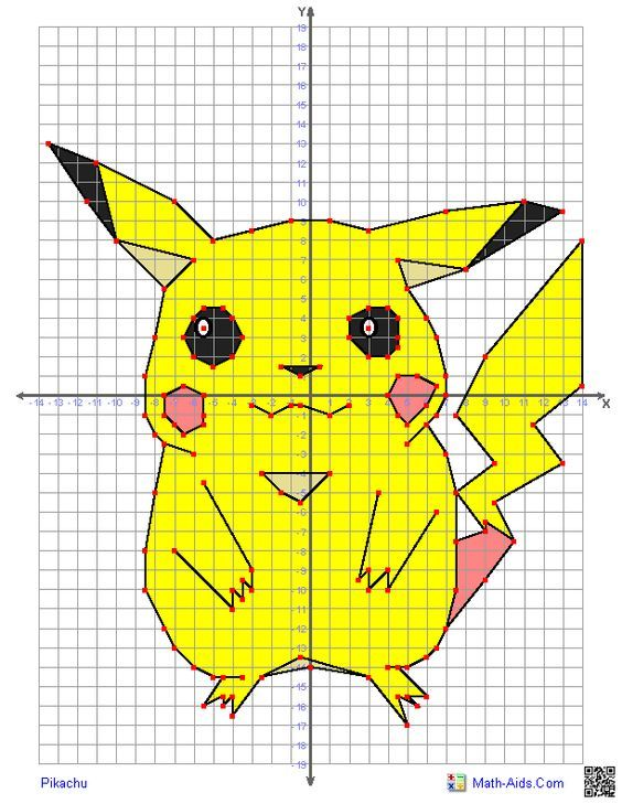 16 Best Coordinate Plane Images On Pinterest Teaching