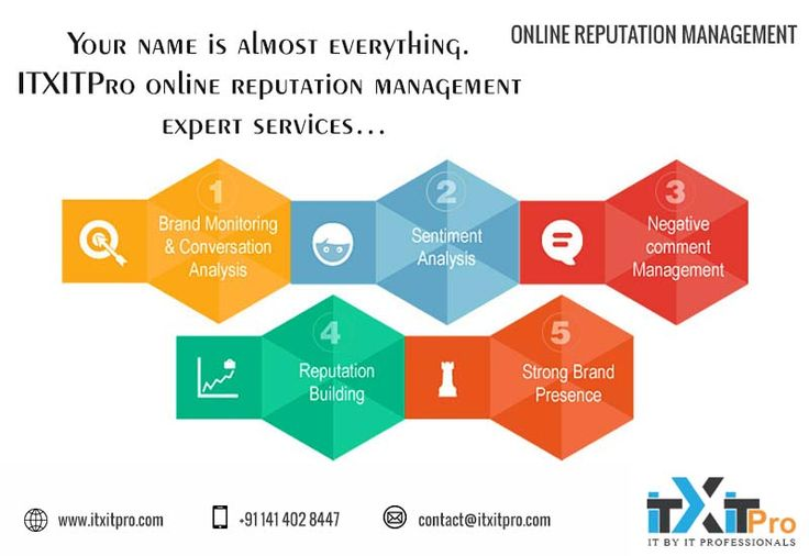 Experts Destination that can help you to develop and retain you brand over the web as we have the team of ORM (Online Reputation Management) Experts, Specialize in Brand Building.  ‪#‎Experts‬‪#‎brandbuilding‬ ‪#‎onlinereputationmanagement‬ ‪#‎SEO‬ ‪#‎SMO ‬‪#‎ORM.