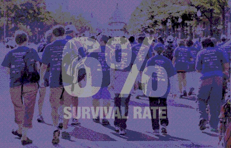 Nearly 44,000 people will be diagnosed with pancreatic cancer this year. The Vision of Progress is a commitment to doubling the survival rate by 2020. Take the pledge today! www.pancanvision.org