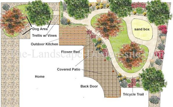 Landscaping Ideas For Backyard Calgary That Landscape Gardening Courses In M Landscape Design Backyard Plans Backyard Design Plans Backyard Landscaping Designs