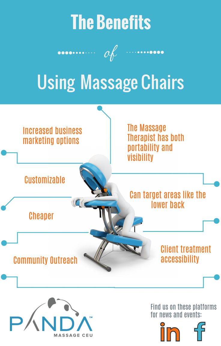 Are you a licensed massage therapist needing to reach more