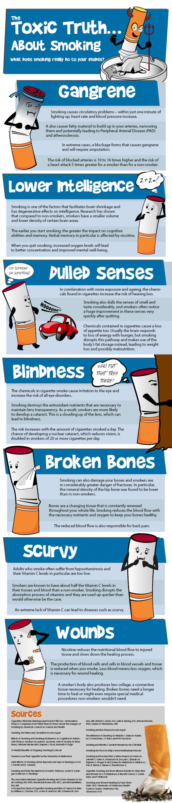 INFOGRAPHIC: SHOCKING SMOKING FACTS YOU'VE NEVER HEARD BEFORE. Dumb,  blind, slow, and general suckiness compared to the awesome non-smoker.  It's like sour smoking is a super power and smoking is Kryptonite.