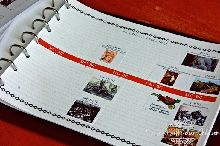 free history timeline homeschool- print 6 pages of timeline cards per sheet to fit on this timeline page