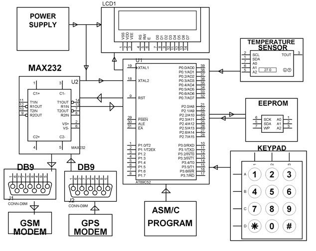 block diagram electrical