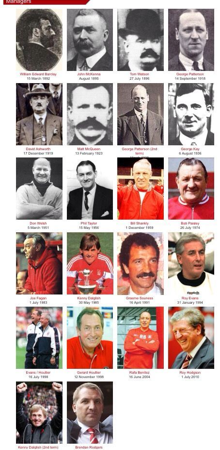 History of Liverpool FC managers