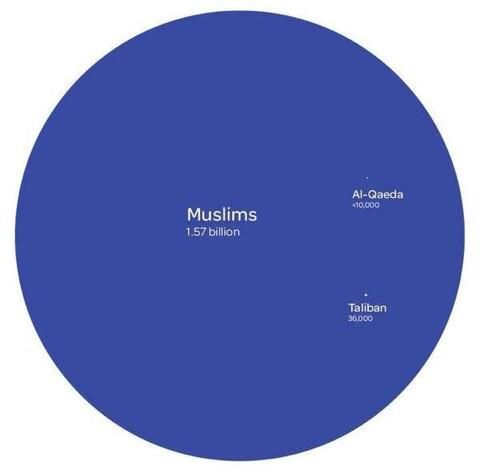 For those who still struggle, here's a better illustration.  #illridewithyou