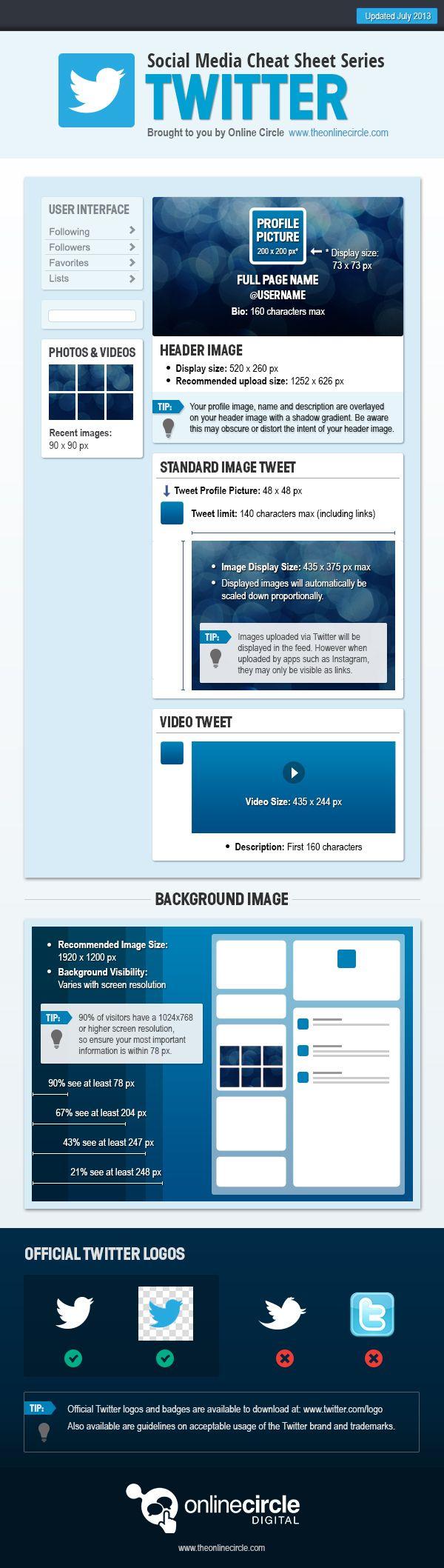 Dimensiones de las imágenes en Twitter