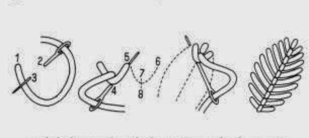 Puntadas para bordar y hacer lindas manualidades ~ cositasconmesh