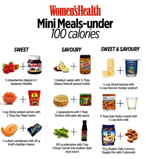 Anorexia Safe Foods List