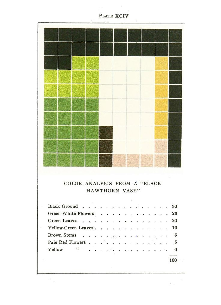 Emily Noyes Vanderpoel | Color Problems : A Practical Manual for the Lay Student of Color (1903)
