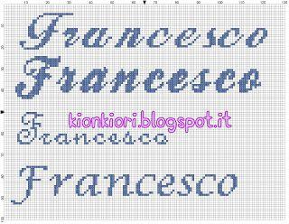 KIONKIORI Punto Croce: francesco