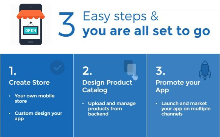 3 Easy steps to create your mobile store. Try demo now! http://bit.ly/2aKQ4qQ
