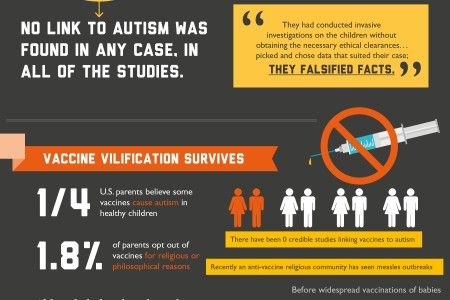 MMR and Autism: Our Story - Voices For Vaccines