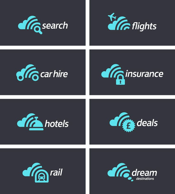 Skyscanner is an online travel search site that finds the best deals and…