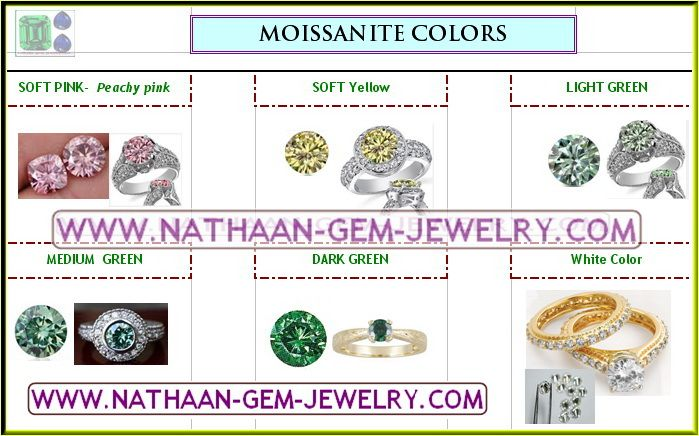Loose Moissanite Stones, Mossanite Gemstones, Amora Moissanites, White Pink Diamonds at Cheap Wholesale Prices -- by nathaan-gem-jewelry.com