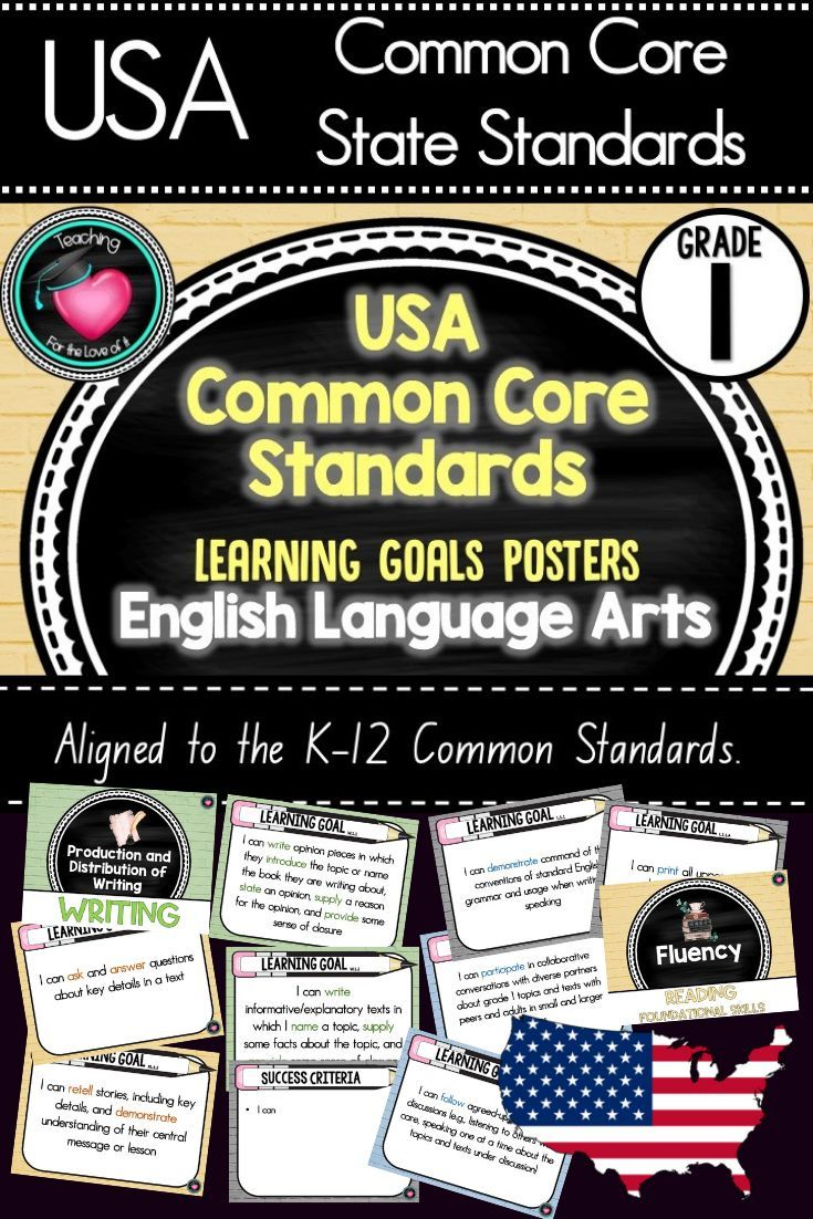 Grade 1 – USA ELA Widespread Core Requirements – Editable Studying Objectives Posters
