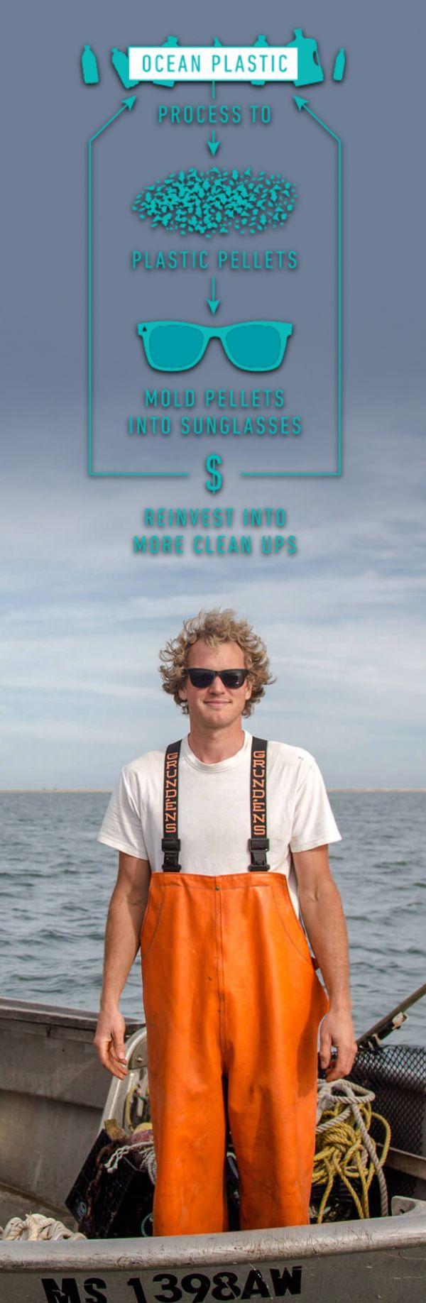 Norton Point Turns Ocean Plastics Into Stylish Sunglasses