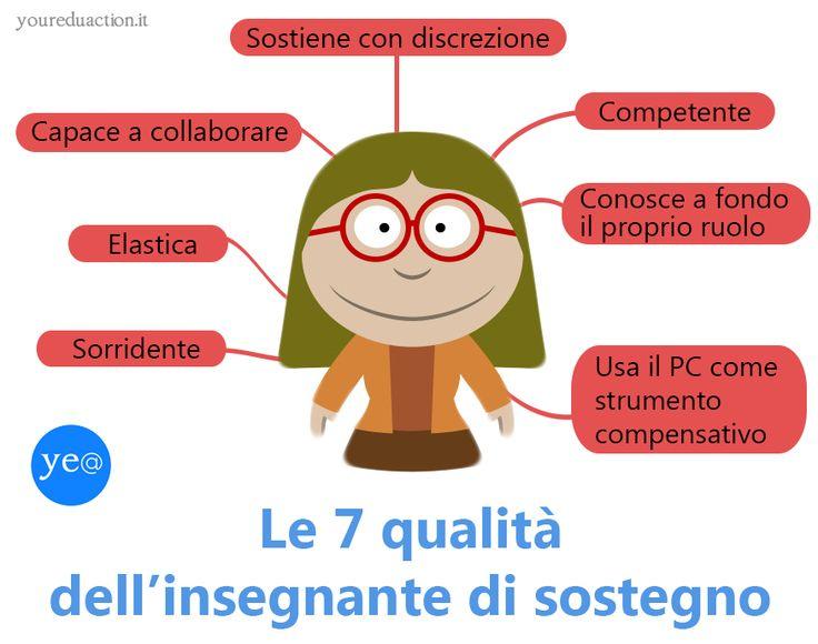 Le 7 qualità dell'insegnante di sostegno #sostegno http://www.youreduaction.it/qualita-dellinsegnante-di-sostegno/