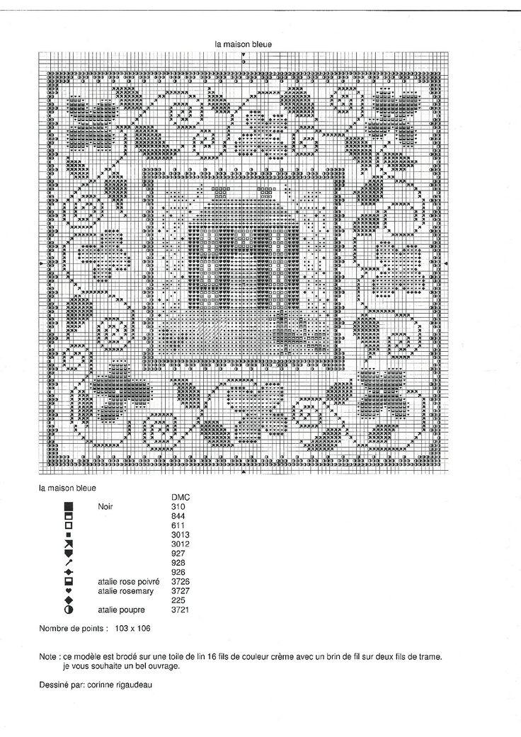 Anfitrión imagen STICKEN Pinterest Rubrics - dessiner une maison en 3d