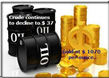 Crude prices slumped in early Asia trade Wednesday as fear of expanding crude inventories in the U.S. eroded earlier gains.  On the New York Mercantile Exchange, light, sweet crude futures for delivery in February CLG6, -1.74% traded at $37.17 a barrel, down $0.70, or 1.9%, in the Globex electronic session. February Brent crude LCOG6, -0.95% on London's ICE Futures exchange fell $0.43, or 1.1%, to $37.36 a barrel.