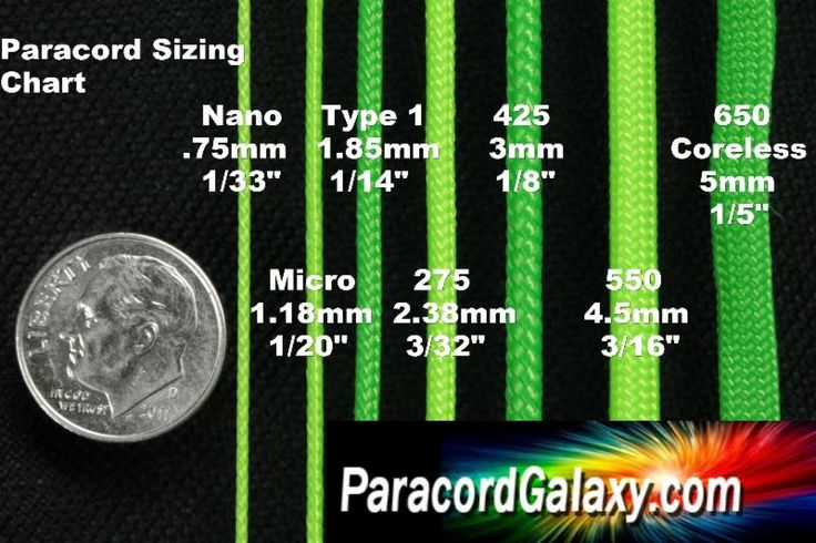paracord sizes, nice selection and good pricing