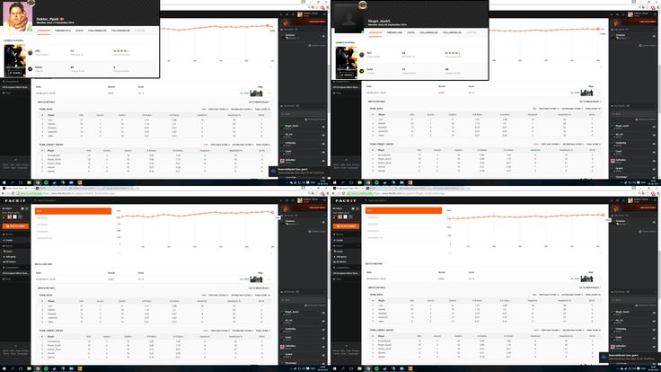 Faceit ELO system is broken