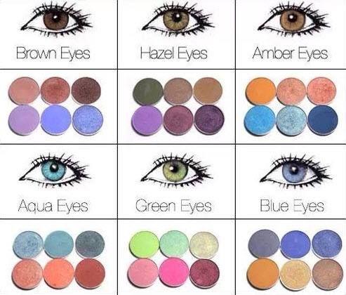 Welke kleur oogschaduw bij welke kleur ogen