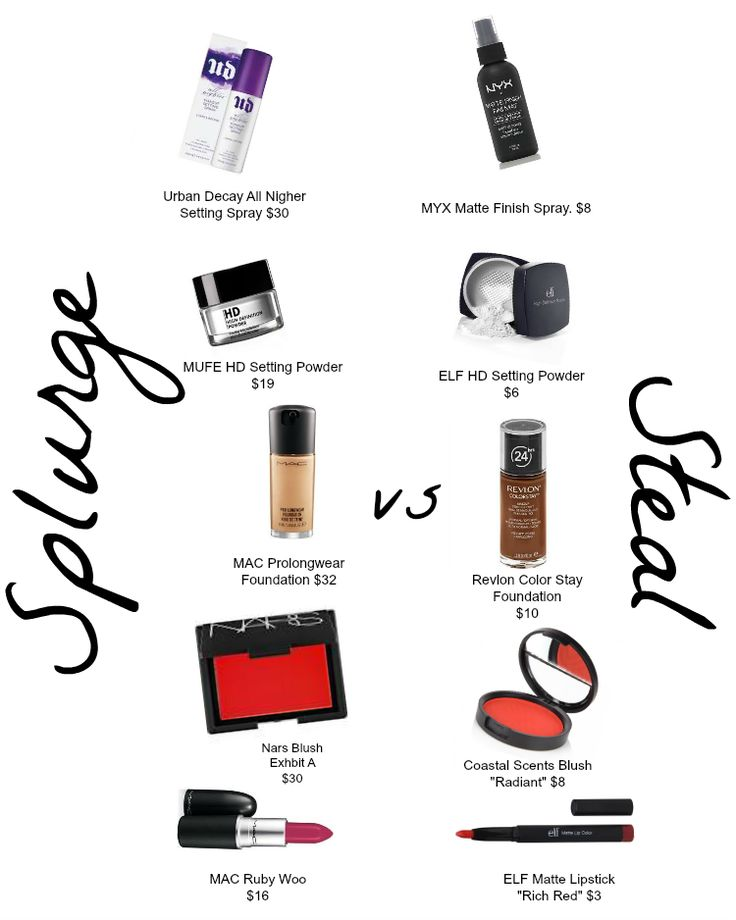 Makeup Dupes: Splurge vs. Steal - Lisa a la modeLisa a la mode