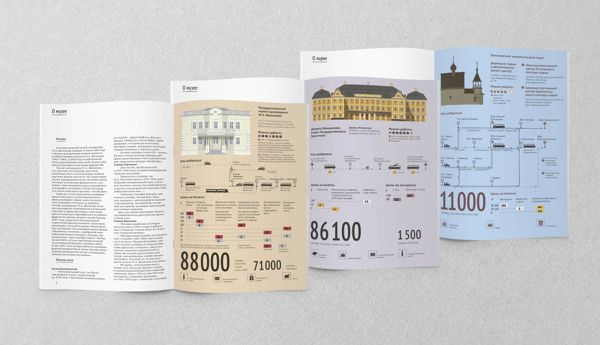 MUSEUM GUIDE 2013 infographics. Fronts on Behance
