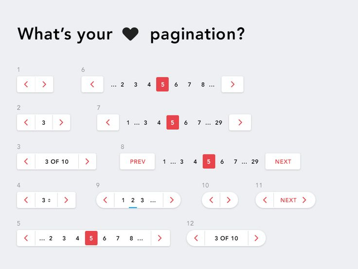 Pagination  (Dribbble)
