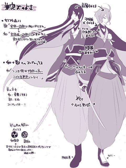 「【腐】らくがき兼定二人」/「結城」の漫画 [pixiv]