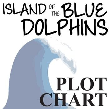 Island Of The Blue Dolphins Story Diagram 28