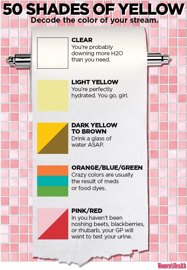 Best 25+ Pee color ideas on Pinterest Pee chart, Color of pee - sample urine color chart