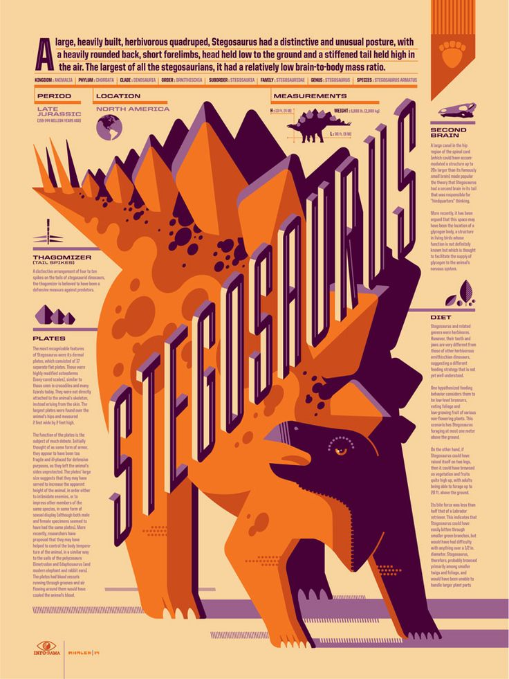 12 Intricate Infographics at the Info�Rama Exhibit