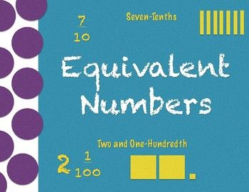 It is very important for scholars to learn how to understand that numbers can be written and seen in different forms such as fractions, models and in word form. Writing Numbers in Different Forms includes a complete lesson cycle such as: -Teacher Model -Guided Practice - Independent Practice - Exit Ticket