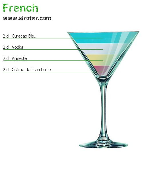 Recette Cocktail FRENCH