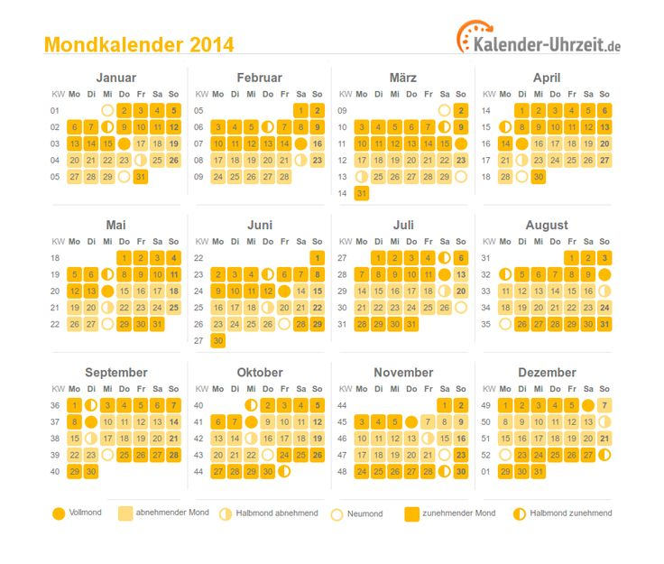10 best mondkalender und mondphasen images on pinterest
