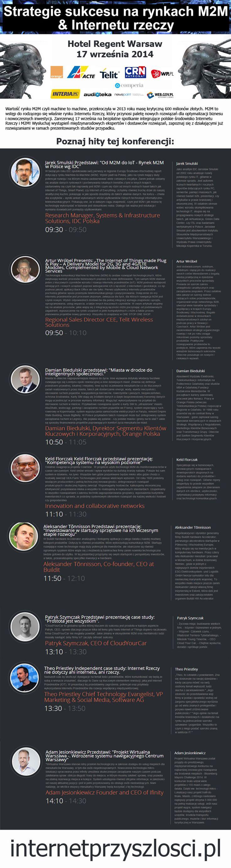 #internetprzyszlosci #InternetofThings #M2M #OrangePolska #Telit #ACTE, #TMobilePolska #CRN #Audioteka #WirtualnaPolska #Interia #NewsPoint #PARP #CRN #Comperia #KonferencjaM2M