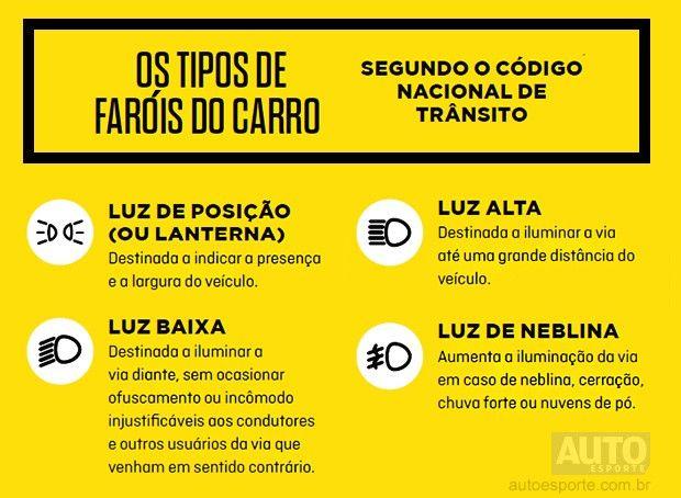 Os tipos de faróis do carro, segundo o código nacional de trânsito (Foto: Autoesporte)