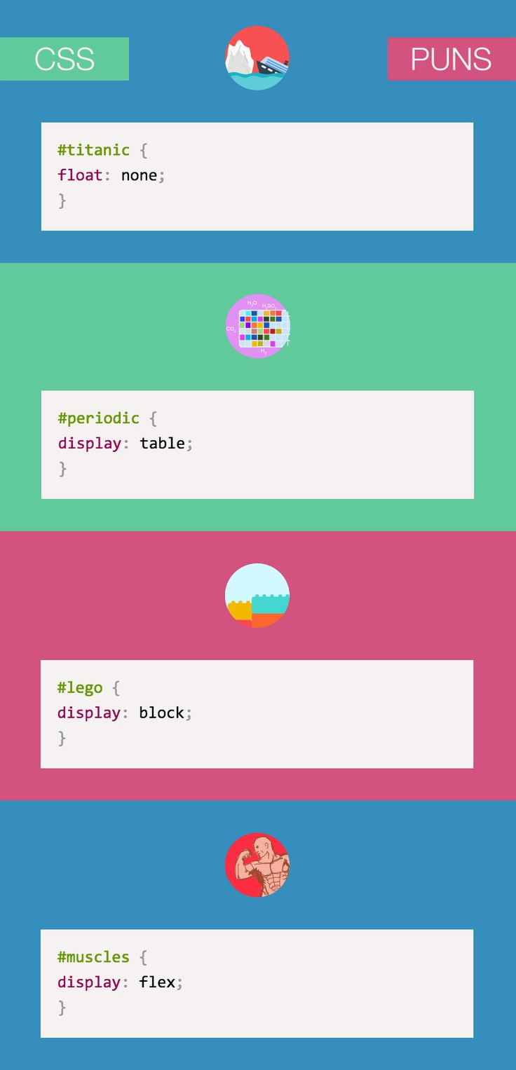 89 best csshtml awesomesauce images on pinterest coding handpicked collection of css puns and css jokes curated by saijo george baditri Gallery
