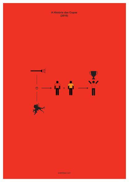 As 27 melhores imagens em quadrinhos no pinterest for Casa minimalista historia